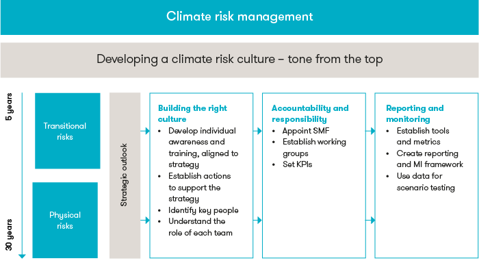 climate-risk-management.png