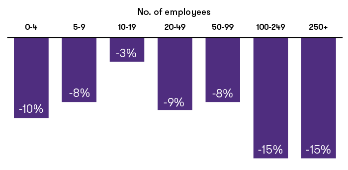 decline-in-uk-active-firms-in-recruitment.png