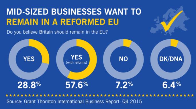 uk and european union relationship